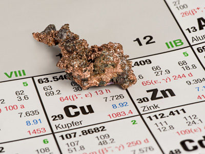 Why your Zinc: Copper Ratio is important